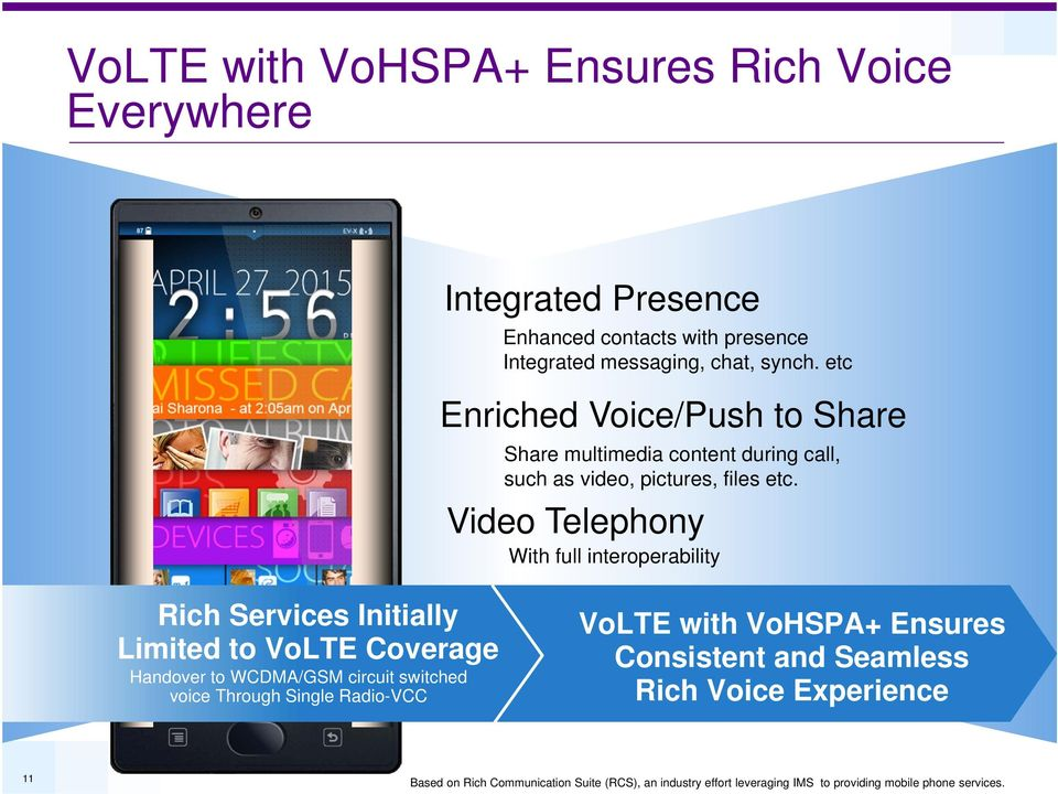 Video Telephony With full interoperability Rich Services Initially Limited to VoLTE Coverage Handover to WCDMA/GSM circuit switched voice Through