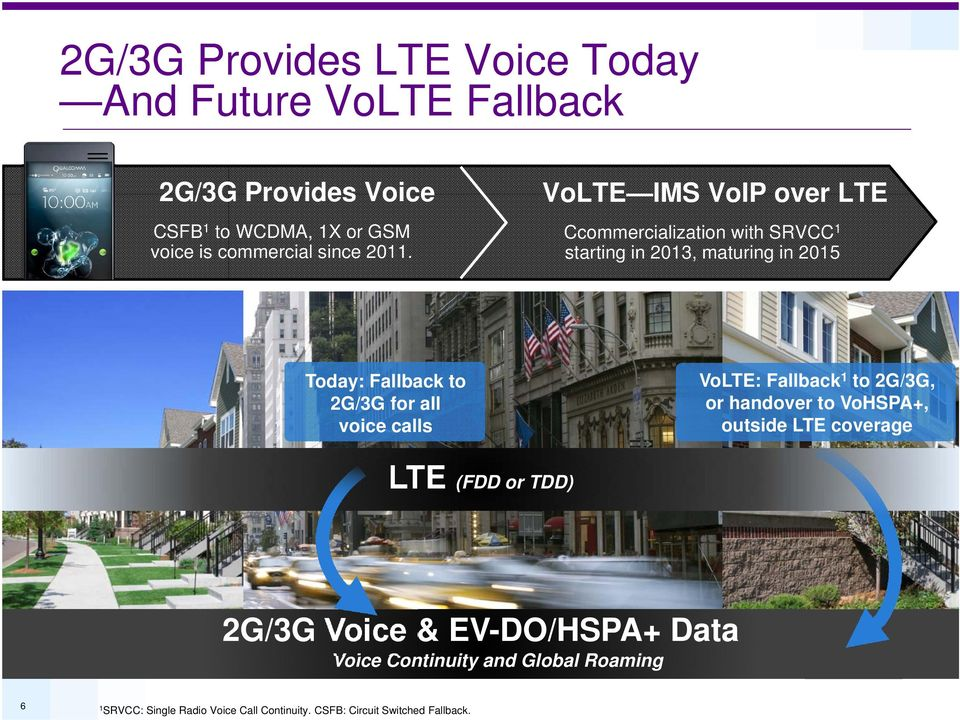 VoLTE IMS VoIP over LTE Ccommercialization with SRVCC 1 starting in 2013, maturing in 2015 Today: Fallback to 2G/3G for all