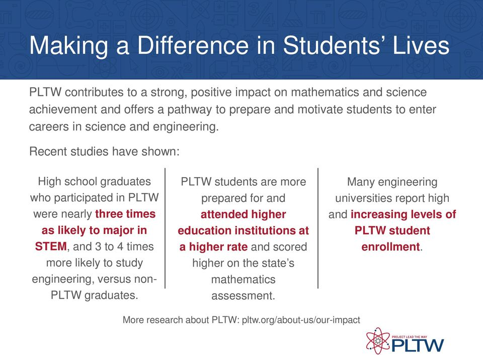 Recent studies have shown: High school graduates who participated in PLTW were nearly three times as likely to major in STEM, and 3 to 4 times more likely to study engineering,