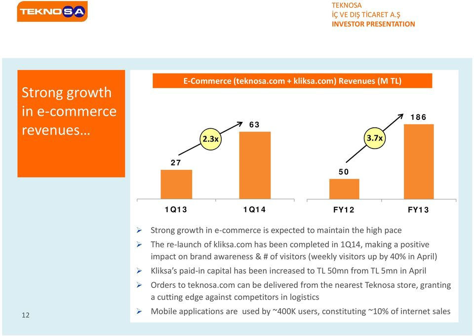 com has been completed in 1Q14, making a positive impact on brand awareness & # of visitors (weekly visitors up by 40% in April) Kliksa s paid-in capital has
