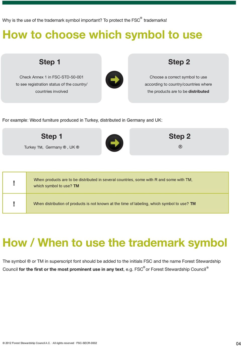 Forest Stewardship Council Trademark Quick Guide For Certificate