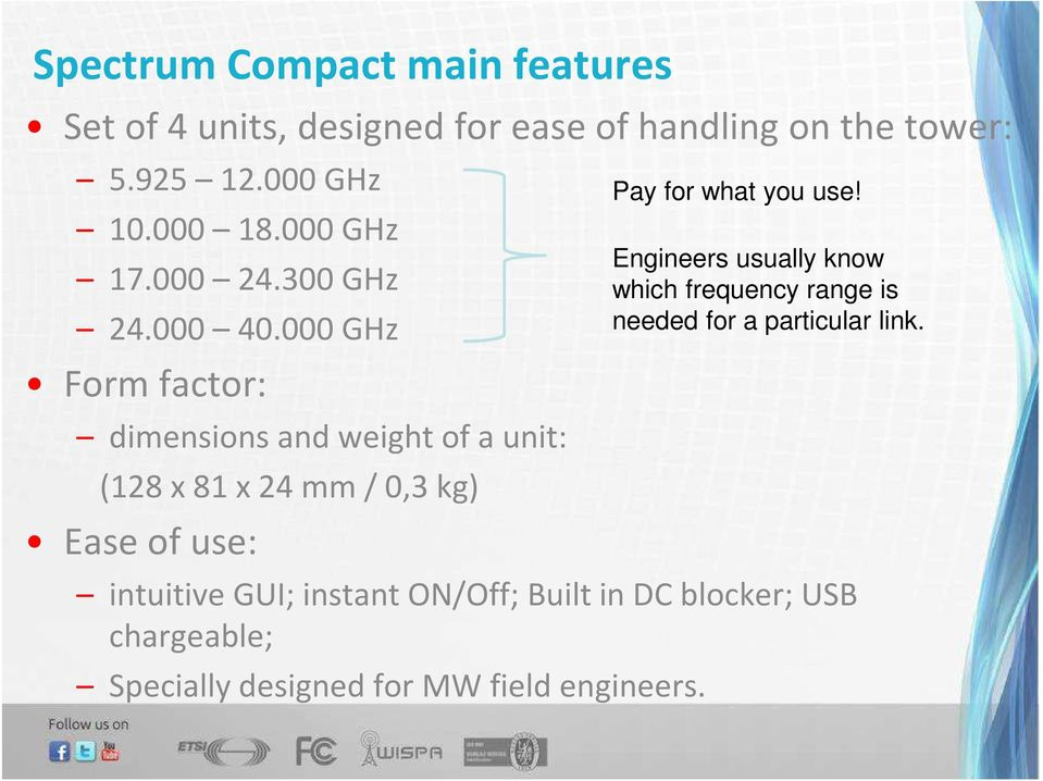000 GHz Form factor: dimensions and weight of a unit: (128 x 81 x 24 mm / 0,3 kg) Ease of use: intuitive GUI;