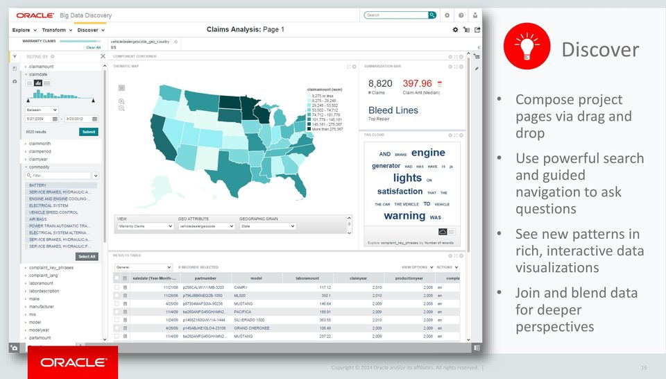 interactive data visualizations Join and blend data for deeper