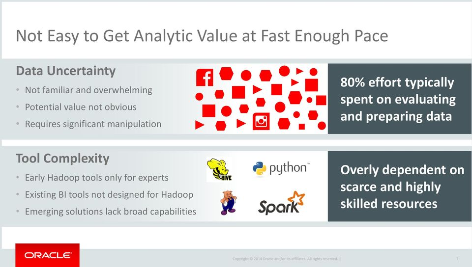 designed for Hadoop Emerging solutions lack broad capabilities 80% effort typically spent on evaluating and preparing