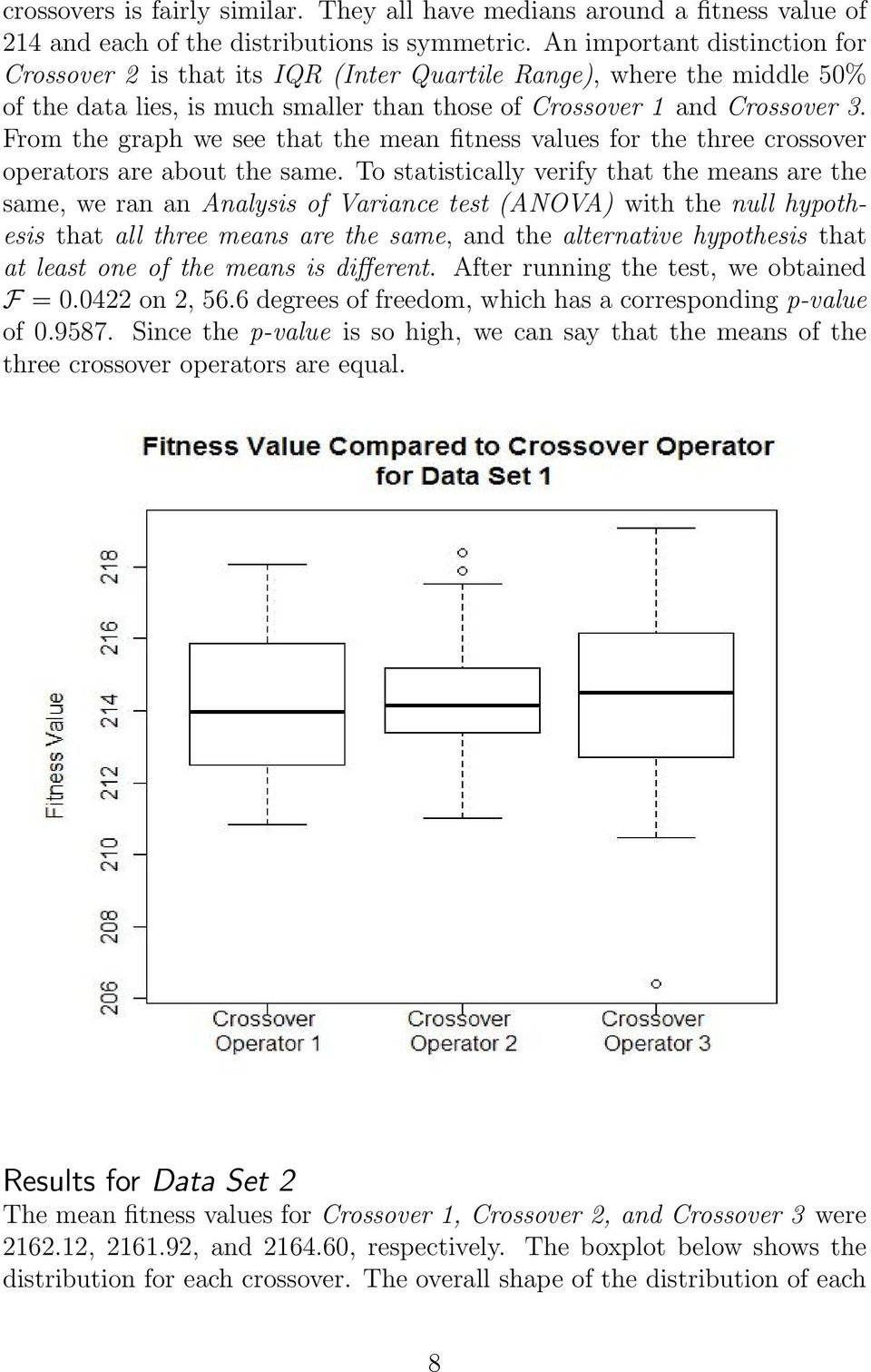 From the graph we see that the mean fitness values for the three crossover operators are about the same.