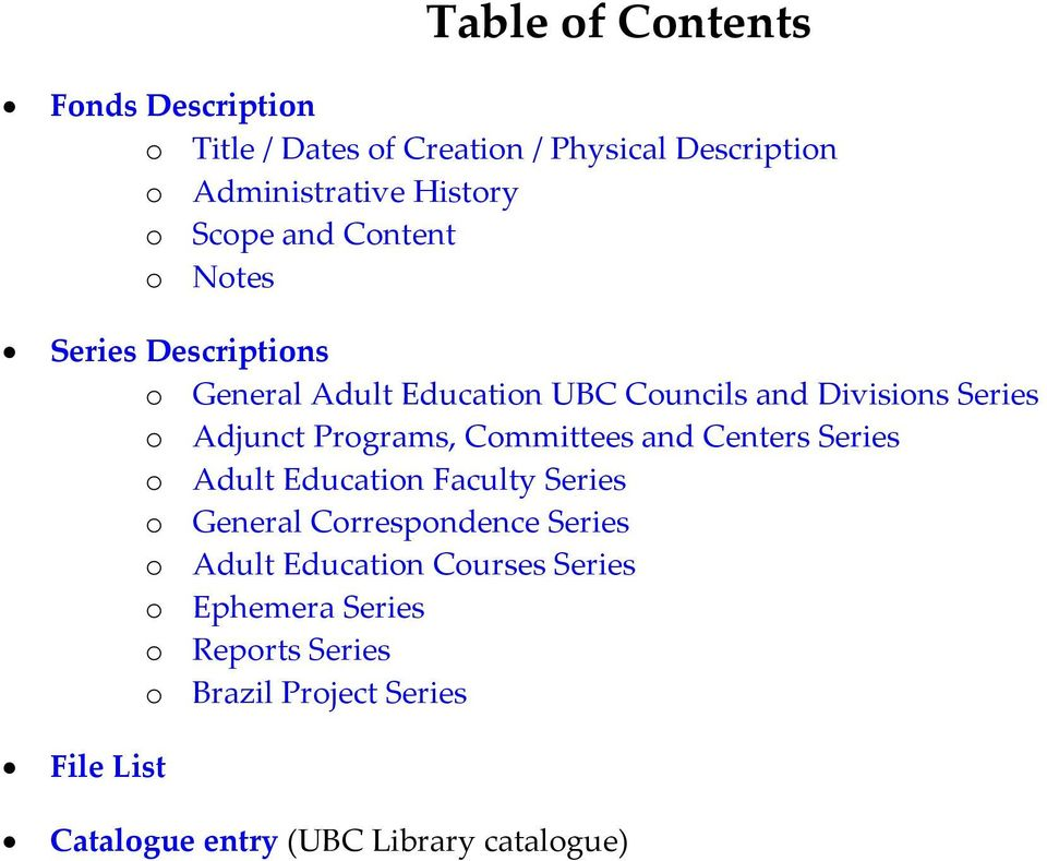 Programs, Committees and Centers Series o Adult Education Faculty Series o General Correspondence Series o Adult