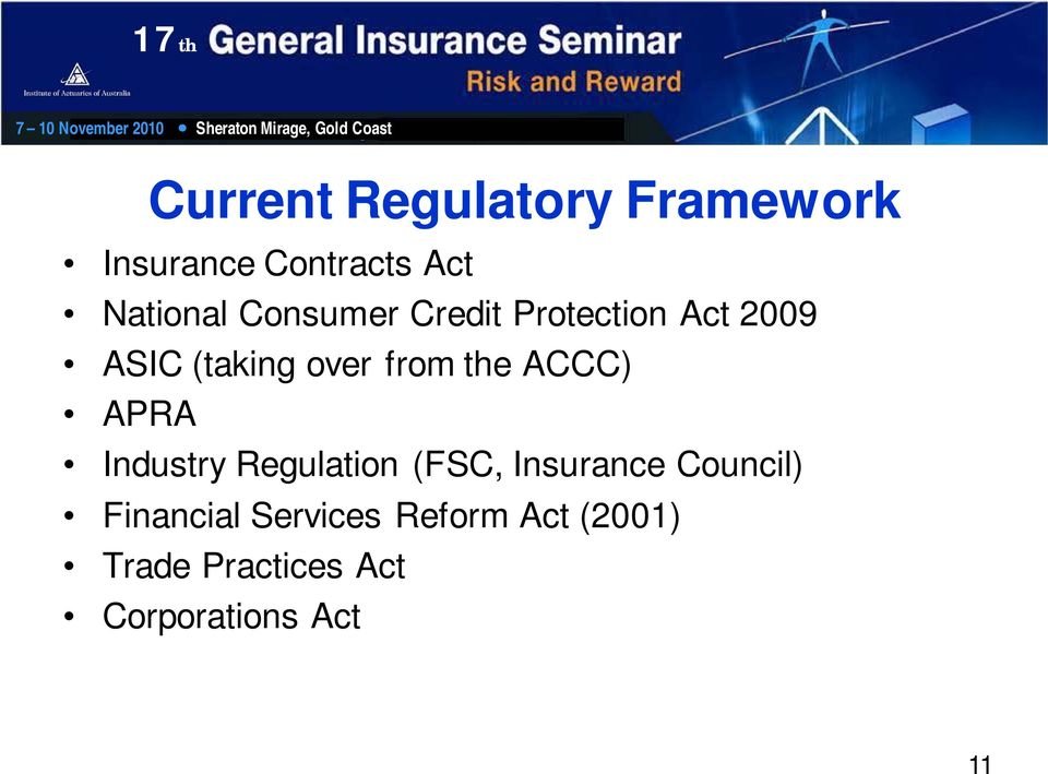 ACCC) APRA Industry Regulation (FSC, Insurance Council)