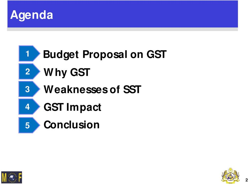 Weaknesses of SST GST