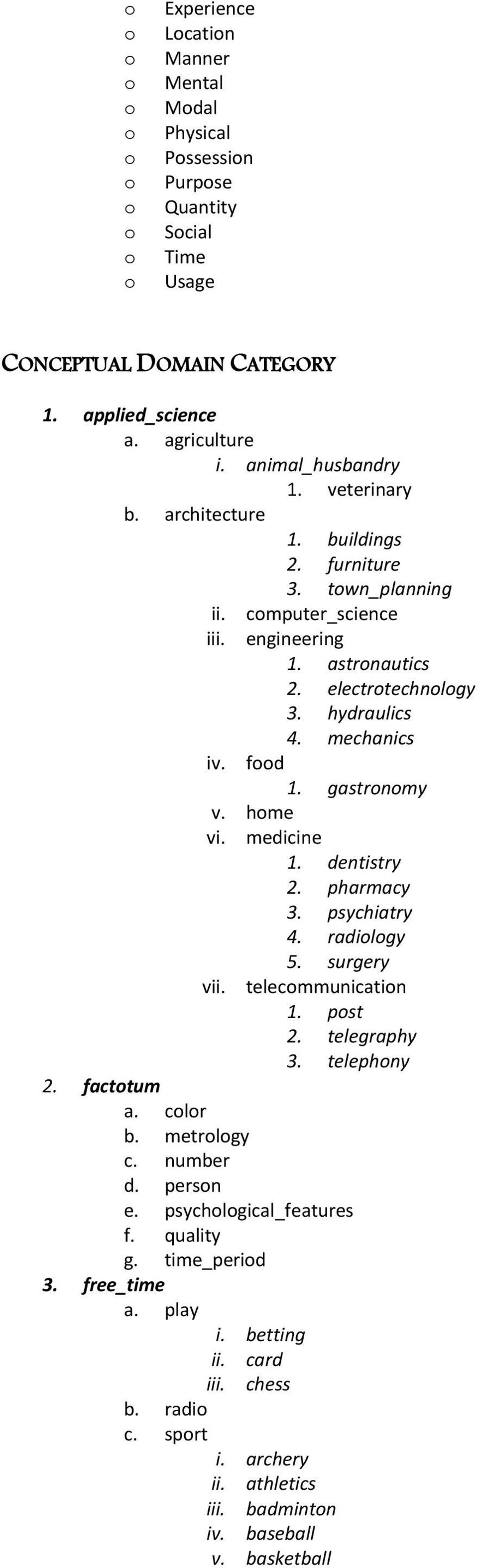 food 1. gastronomy v. home vi. medicine 1. dentistry 2. pharmacy 3. psychiatry 4. radiology 5. surgery vii. telecommunication 1. post 2. telegraphy 3. telephony 2. factotum a. color b.