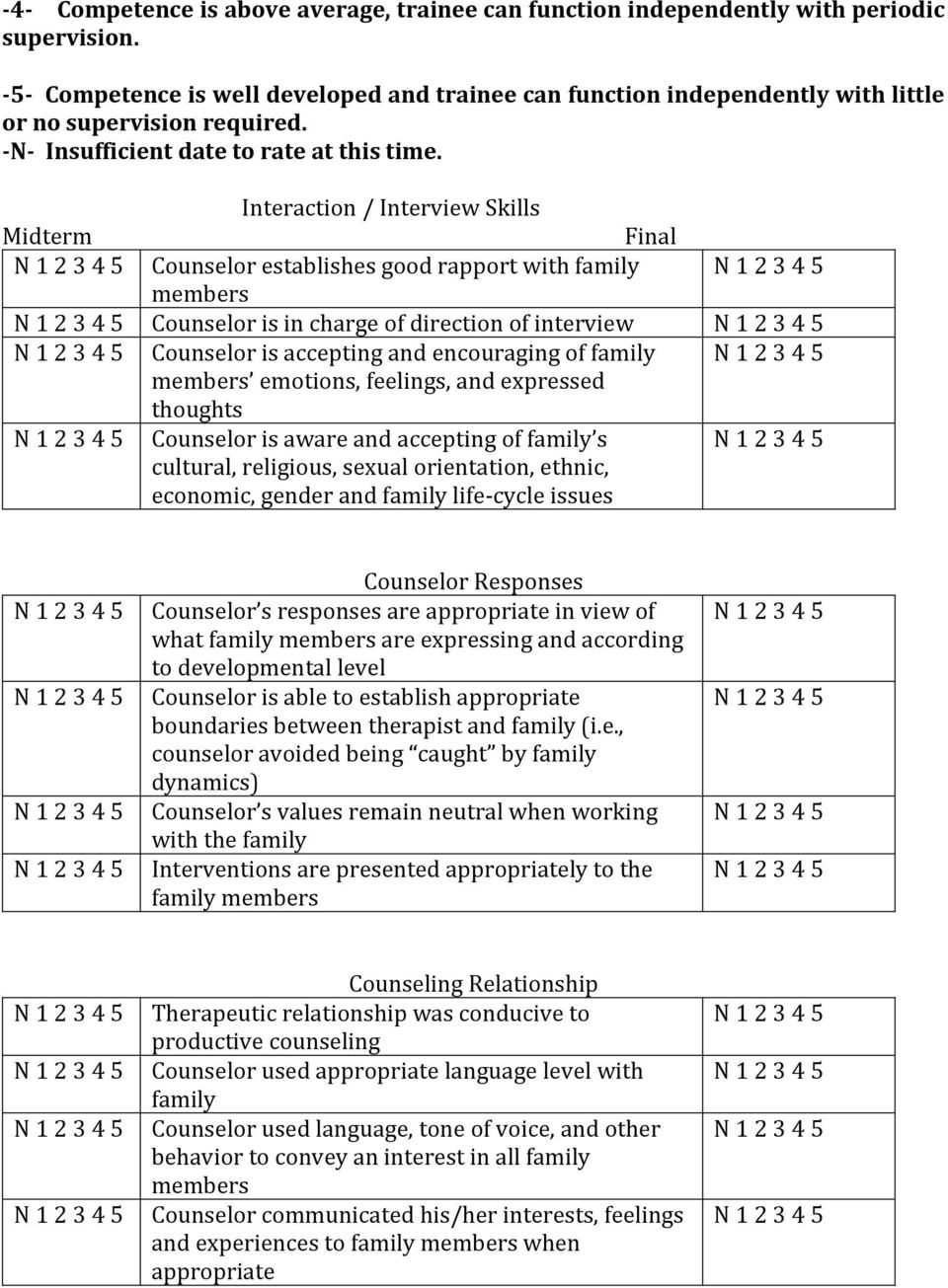 Interaction / Interview Skills Midterm Final Counselor establishes good rapport with family members Counselor is in charge of direction of interview Counselor is accepting and encouraging of family