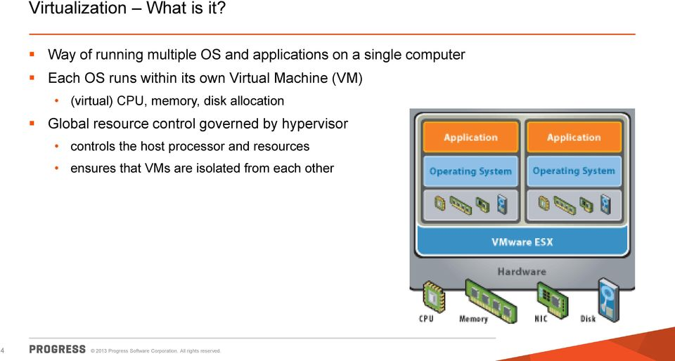 within its own Virtual Machine (VM) (virtual) CPU, memory, disk allocation