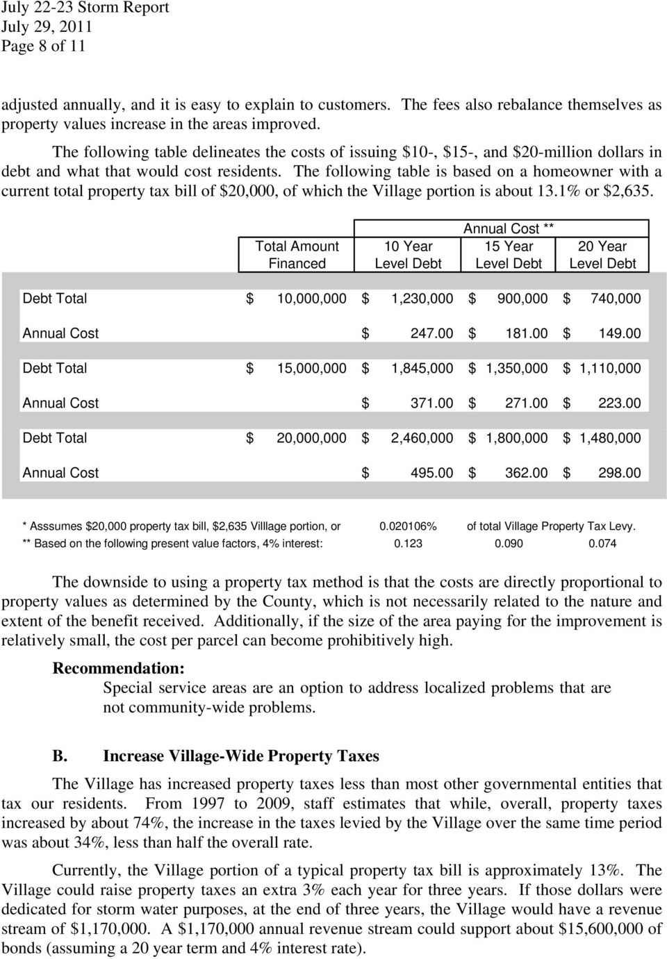 The following table is based on a homeowner with a current total property tax bill of $20,000, of which the Village portion is about 13.1% or $2,635.