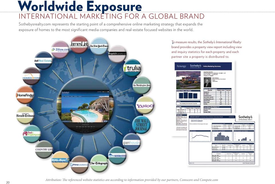 companies and real-estate focused websites in the world.