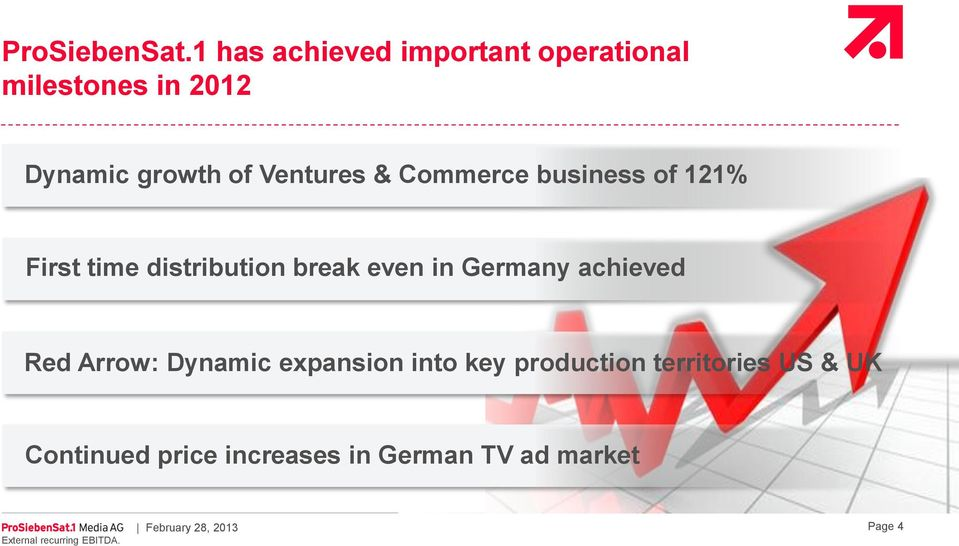 Commerce business of 121% First time distribution break even in Germany achieved Red