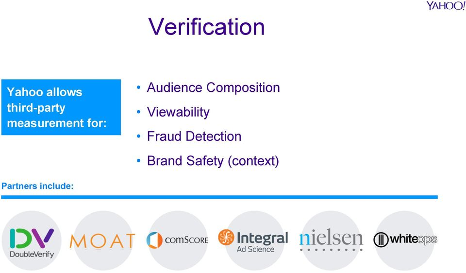 Viewability Fraud Detection Brand Safety