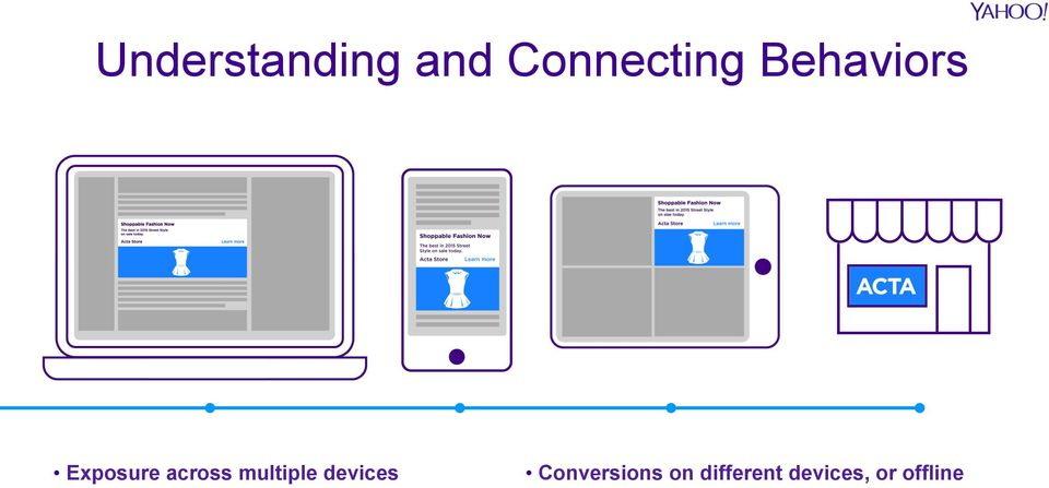 multiple devices Conversions
