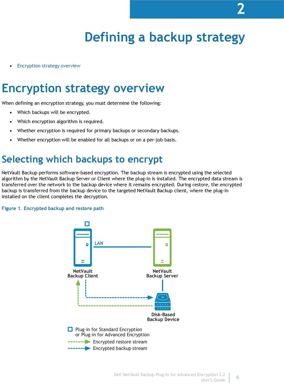 Selecting which backups to encrypt Backup performs software-based encryption. The backup stream is encrypted using the selected algorithm by the Backup Server or Client where the plug-in is installed.