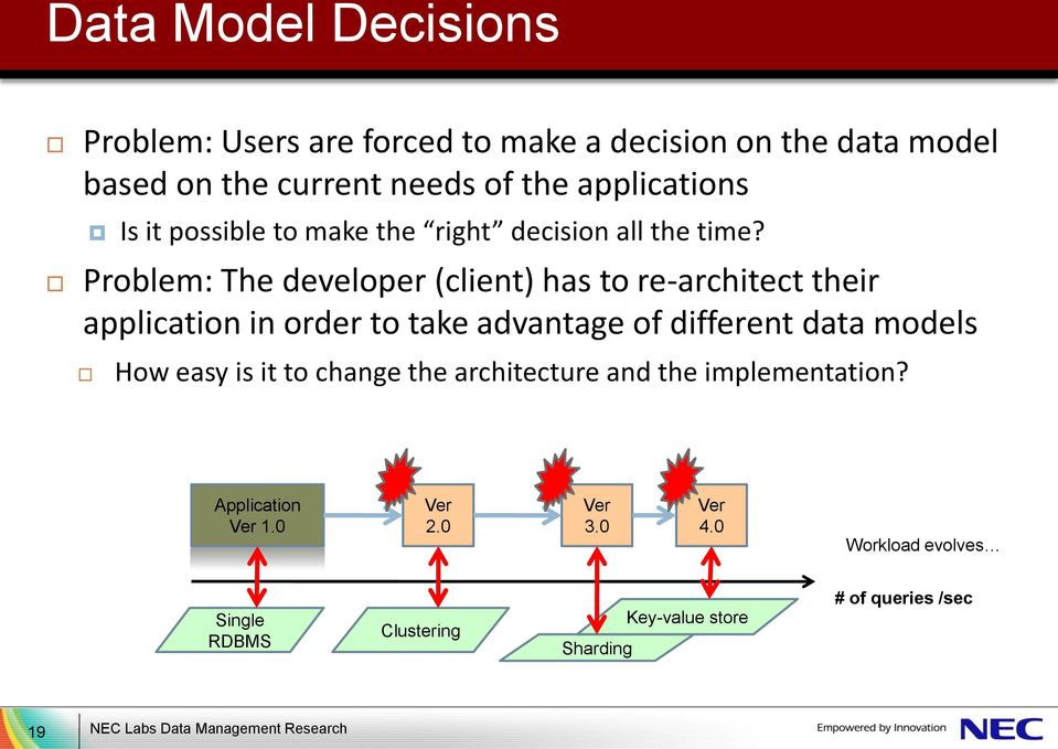 Problem: The developer (client) has to re-architect their application in order to take advantage of different data models How easy is