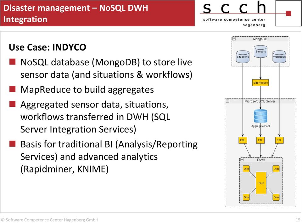 Aggregated sensor data, situations, workflows transferred in DWH (SQL Server Integration