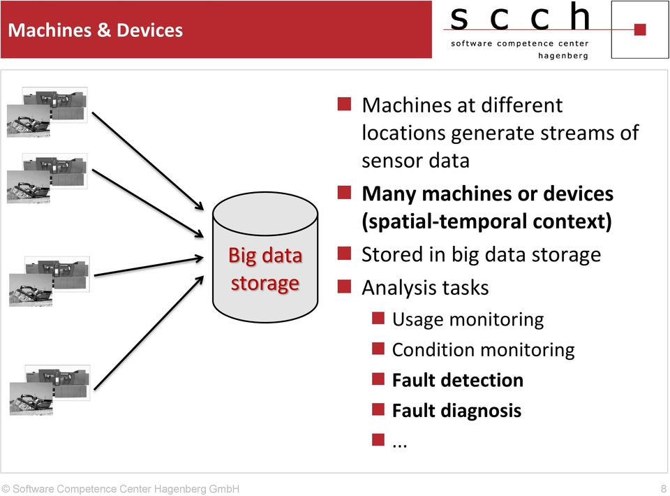 (spatial-temporal context) Stored in big data storage Analysis