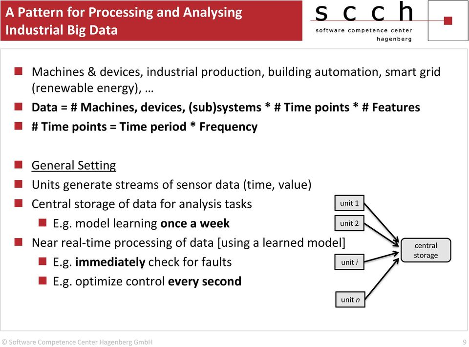 generate streams of sensor data (time, value) Central storage of data for analysis tasks E.g. model learning once a week Near real-time processing of data [using a learned model] E.