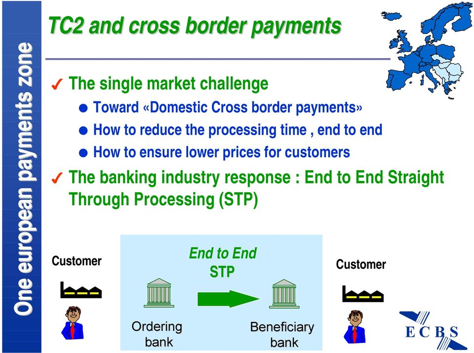 time, end to end How to ensure lower prices for customers The banking industry