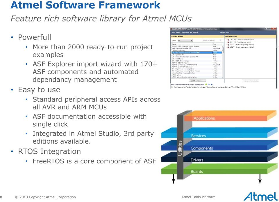 access APIs across all AVR and ARM MCUs ASF documentation accessible with single click Integrated in Atmel Studio, 3rd party