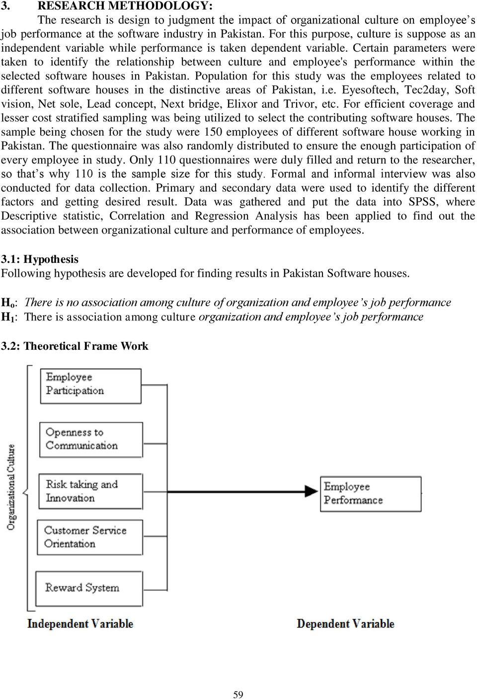 Certain parameters were taken to identify the relationship between culture and employee's performance within the selected software houses in Pakistan.
