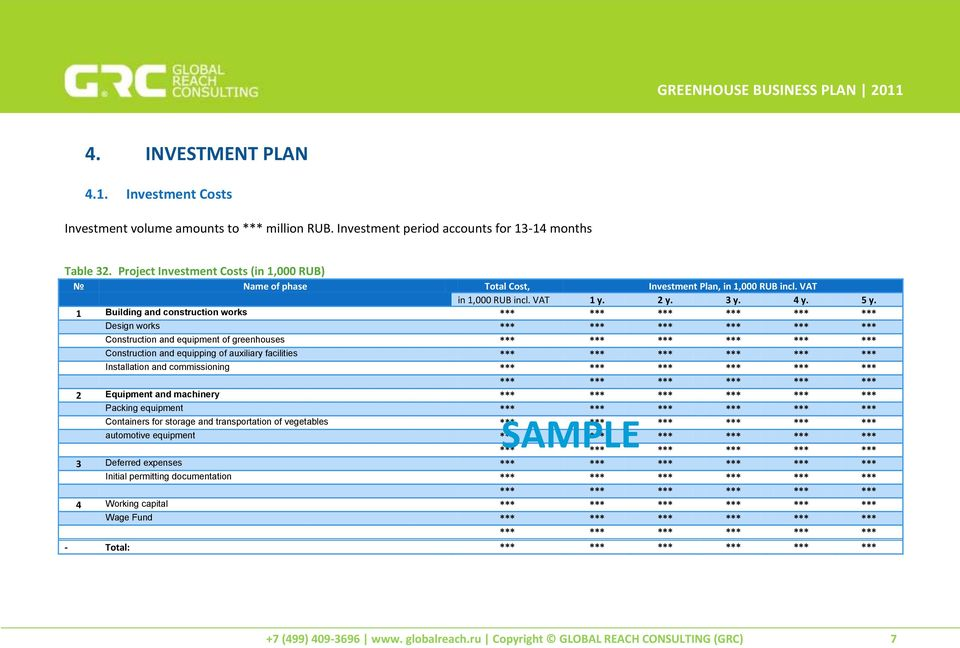 A Sample Vegetable Farming Business Plan Template