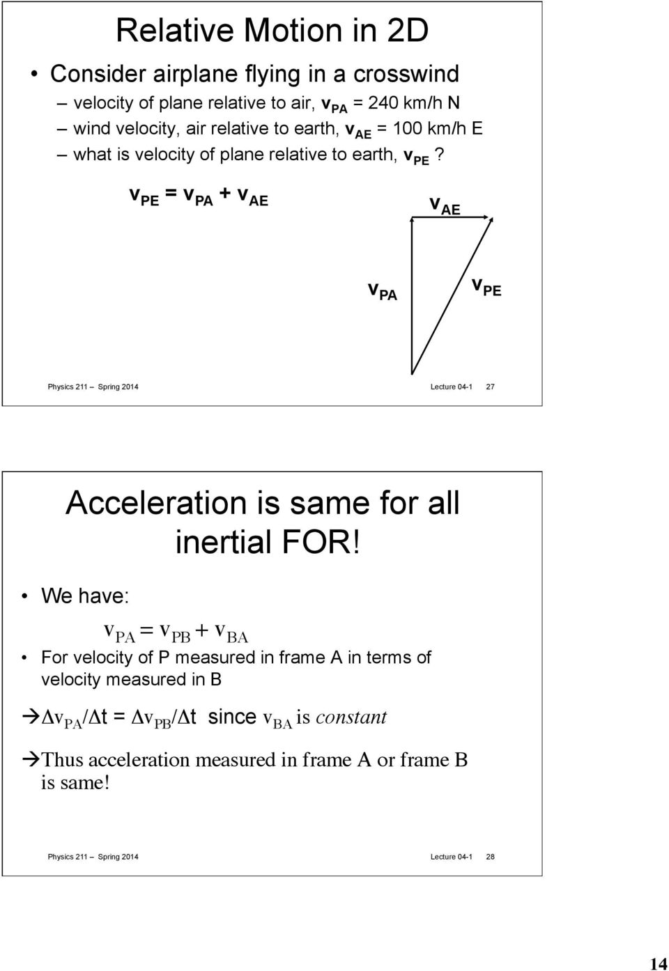 v PE = v P + v E v E v P v PE Physics 211 Spring 2014 Lecture 04-1 27 cceleration is same for all inertial FOR!