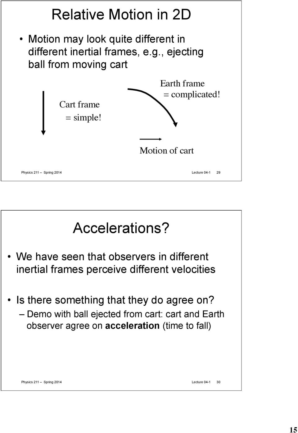 Motion of cart Physics 211 Spring 2014 Lecture 04-1 29 ccelerations?