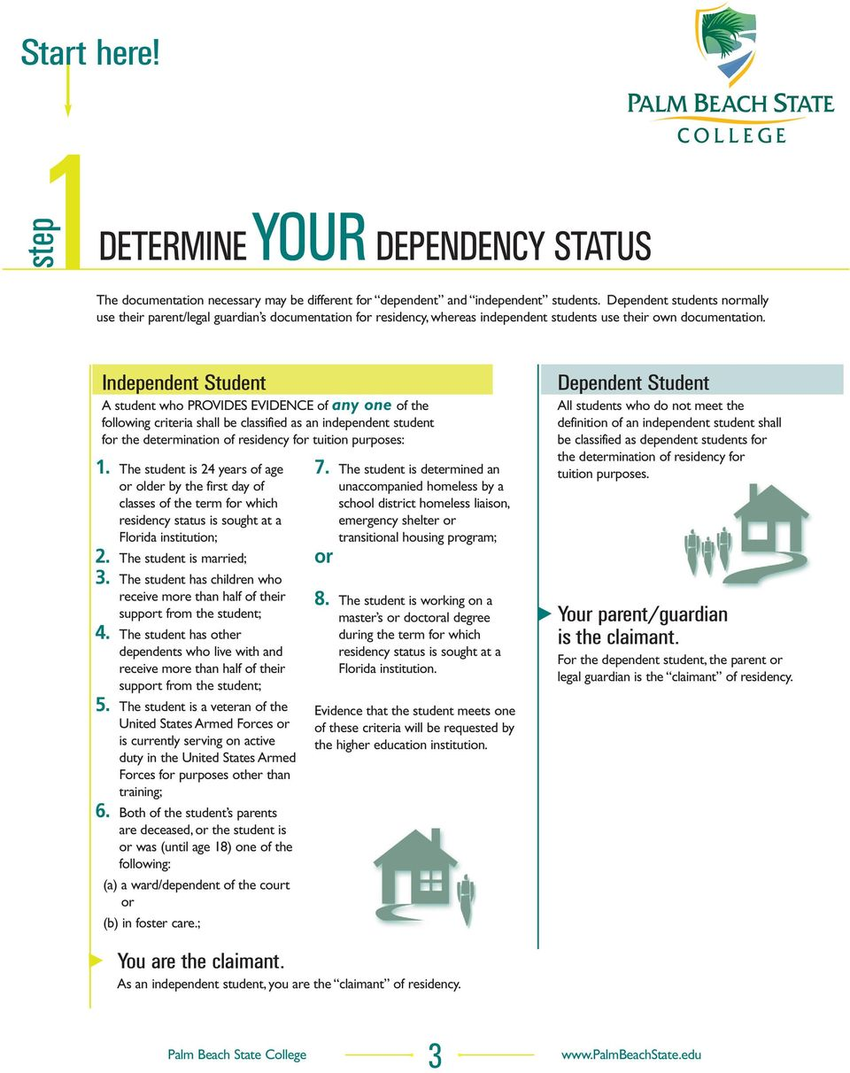 step Independent Student A student who PROVIDES EVIDENCE of any one of the following criteria shall be classified as an independent student for the determination of residency for tuition purposes: 1.