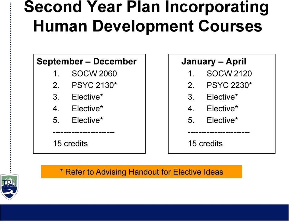 Elective* ----------------------- 15 credits January April 1. SOCW 2120 2.