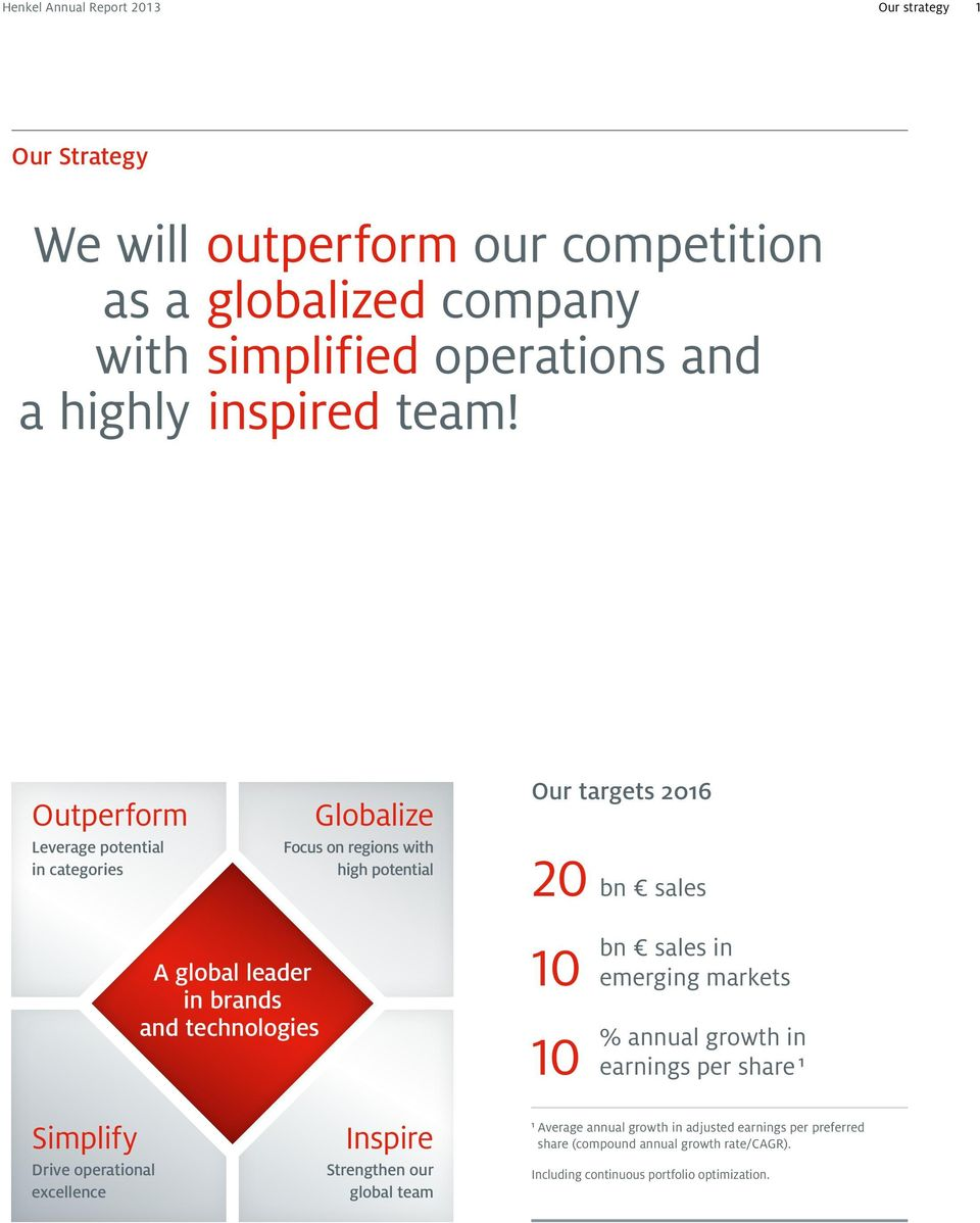 Outperform Leverage potential in categories A global leader in brands and technologies Globalize Focus on regions with high potential Our targets 2016 20