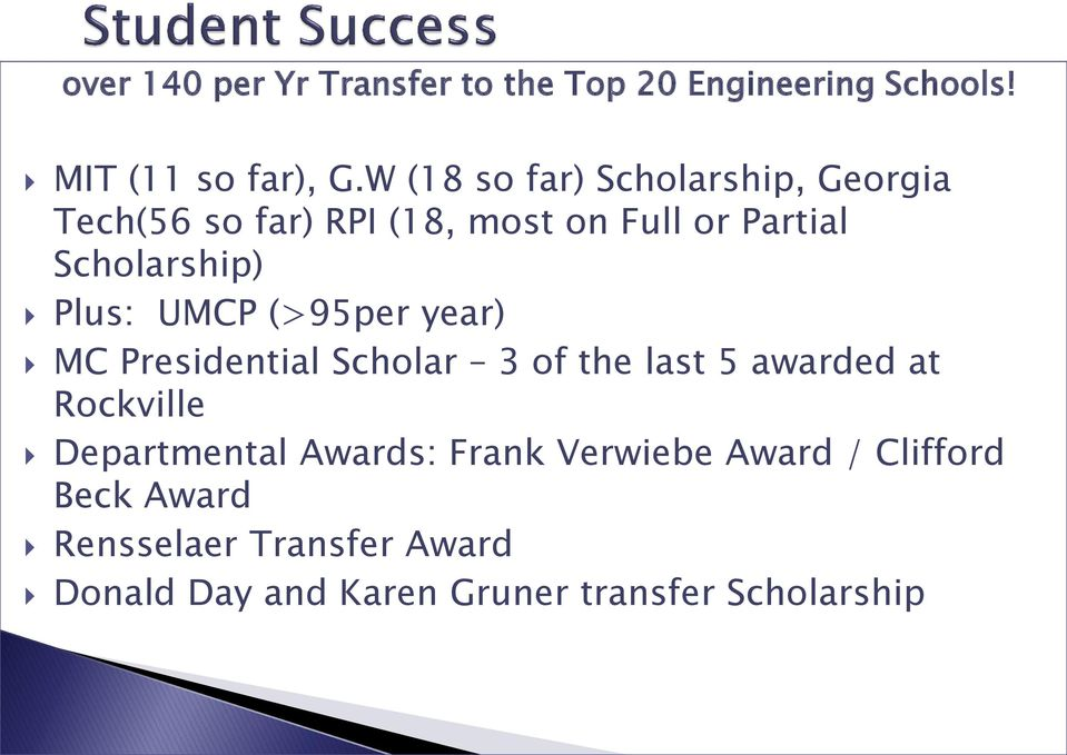 Plus: UMCP (>95per year) MC Presidential Scholar 3 of the last 5 awarded at Rockville Departmental
