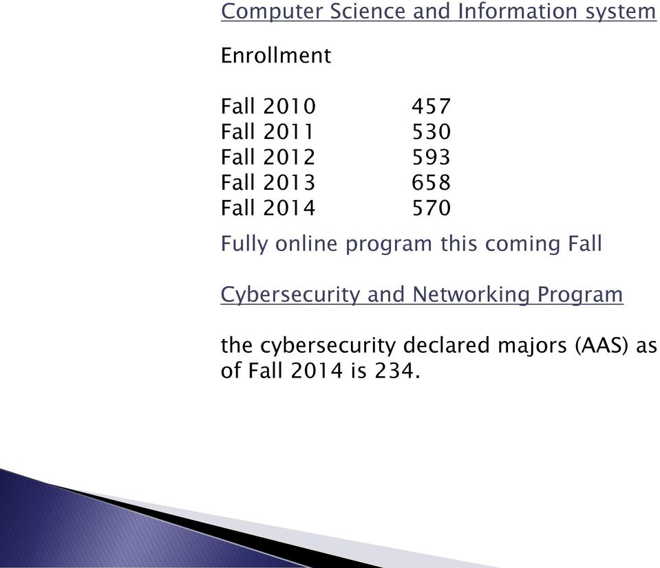 online program this coming Fall Cybersecurity and Networking