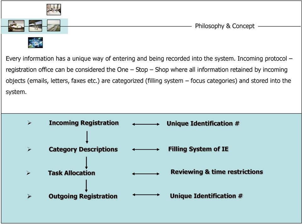 (emails, letters, faxes etc.) are categorized (filling system focus categories) and stored into the system.