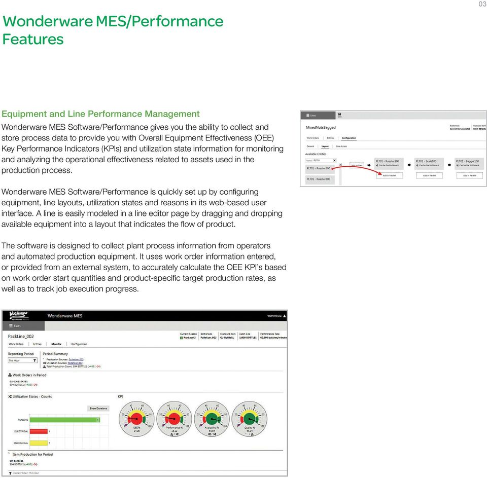 Wonderware MES Software/Performance is quickly set up by configuring equipment, line layouts, utilization states and reasons in its web-based user interface.