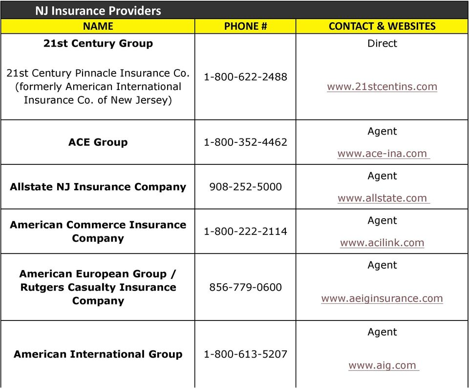 com ACE Group Allstate NJ Insurance American Commerce Insurance American European Group / Rutgers Casualty