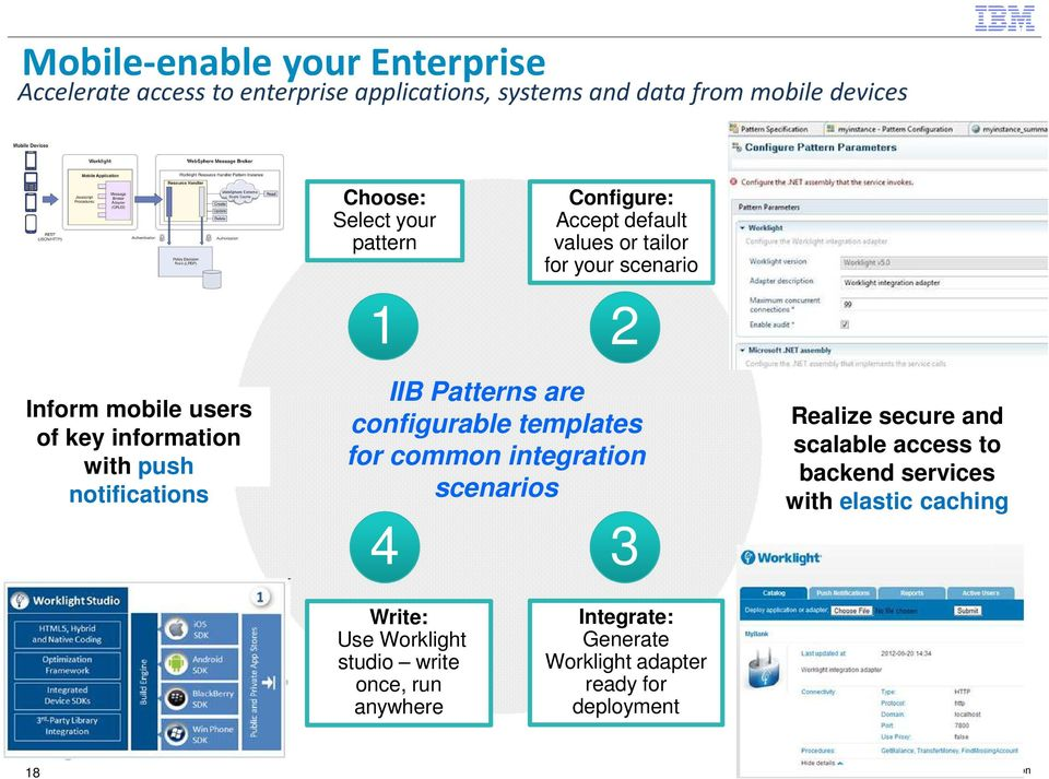 2 IIB Patterns are configurable templates for common integration scenarios 4 3 Realize secure and scalable access to backend services