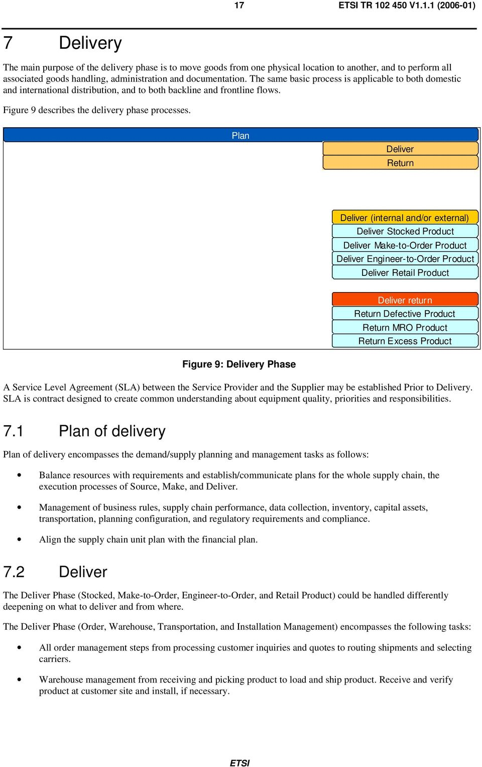 Plan Deliver Return Deliver (internal and/or external) Deliver Stocked Product Deliver Make-to-Order Product Deliver Engineer-to-Order Product Deliver Retail Product Deliver return Return Defective