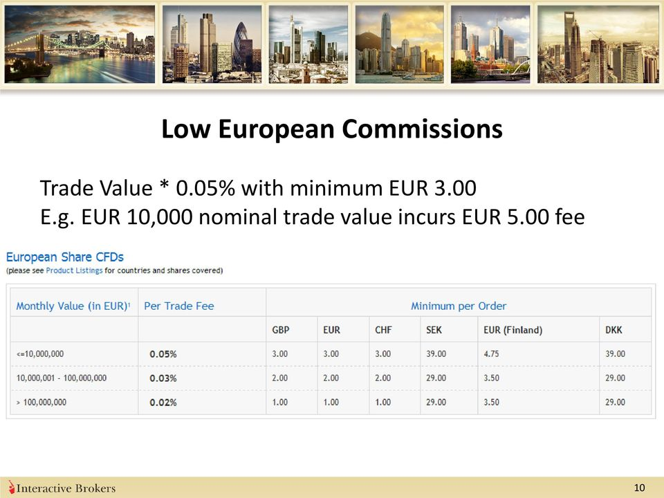 05% with minimum EUR 3.00 E.g.