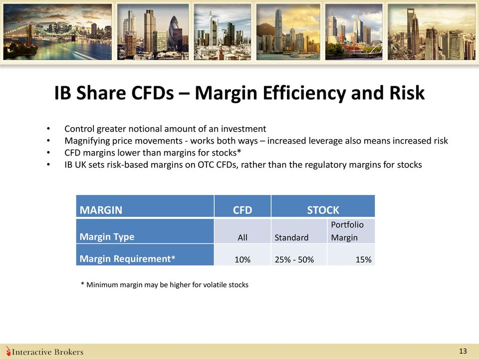 IB UK sets risk-based margins on OTC CFDs, rather than the regulatory margins for stocks MARGIN CFD STOCK Margin