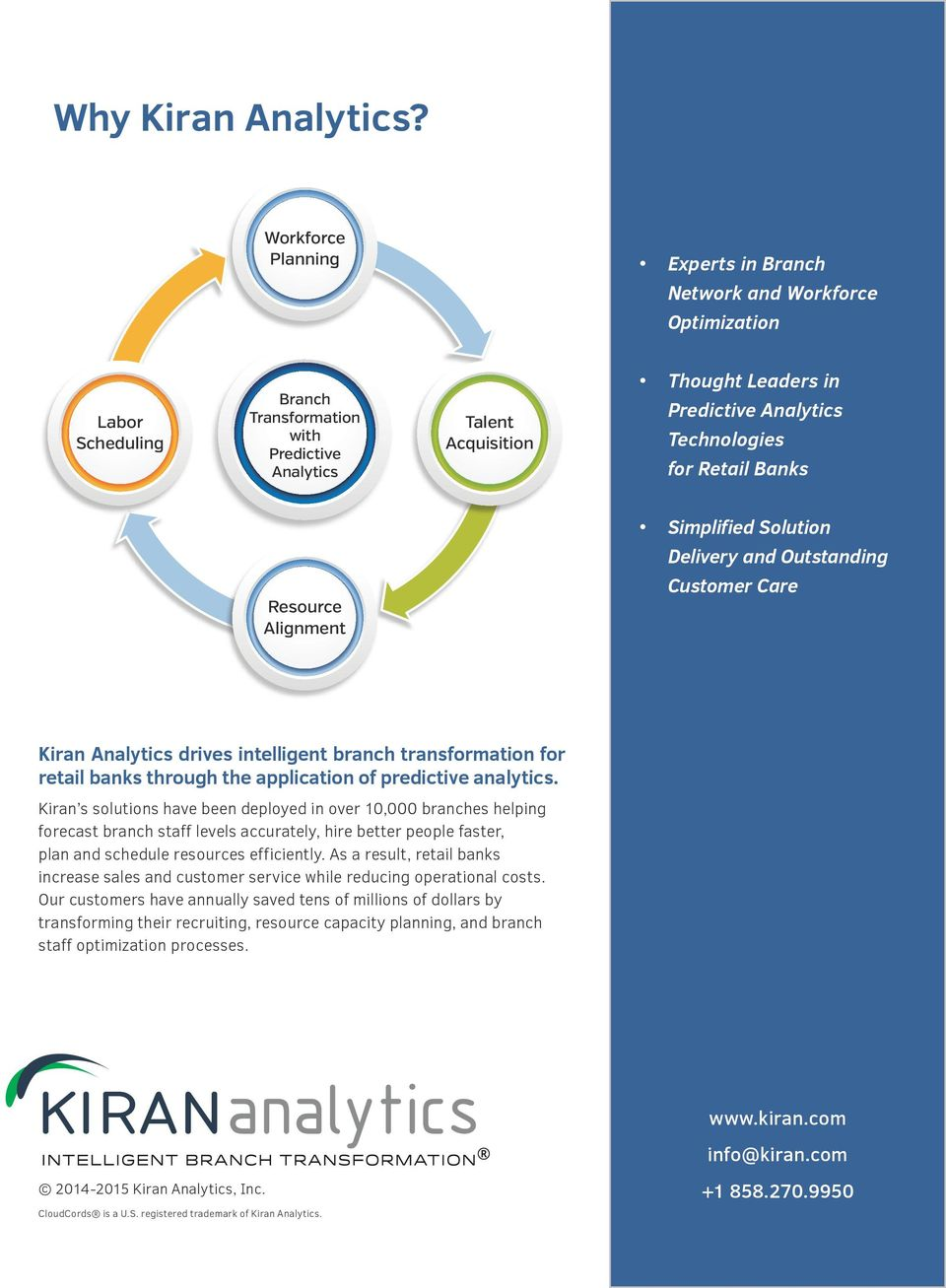 Technologies for Retail Banks Simplified Solution Delivery and Outstanding Resource Alignment Customer Care Kiran Analytics drives intelligent branch transformation for retail banks through the