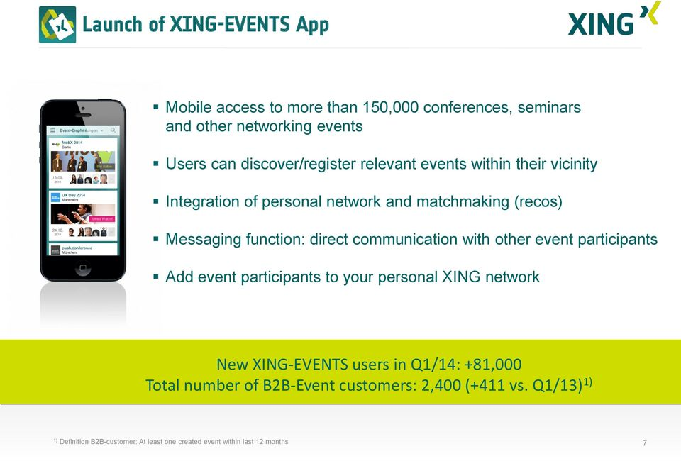 direct communication with other event participants Add event participants to your personal XING network New XING-EVENTS users in