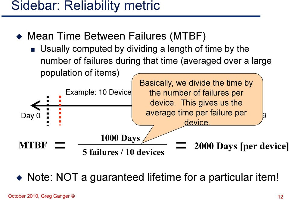measured the number over 1000 of failures days per device. This gives us the Day 0 average time per failure per Day 999 device.