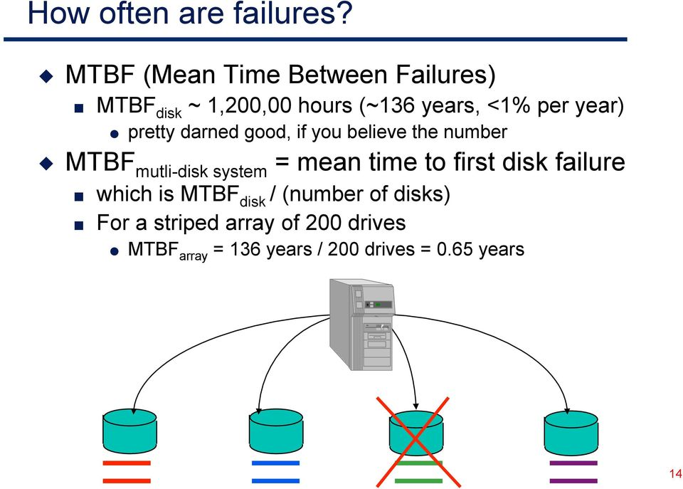pretty darned good, if you believe the number MTBF mutli-disk system = mean time to first