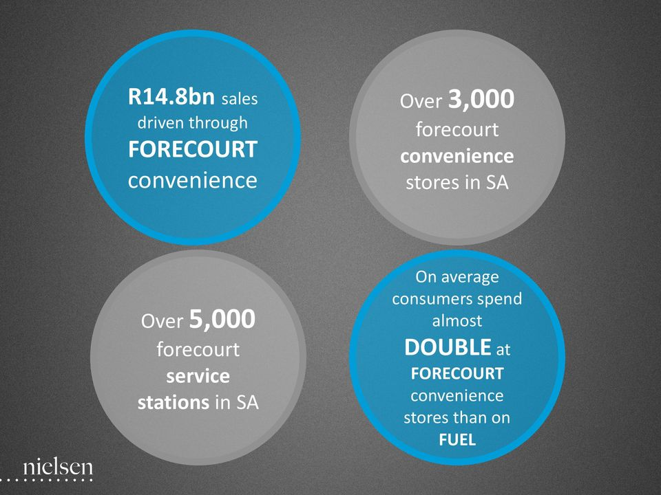 forecourt service stations in SA On average consumers