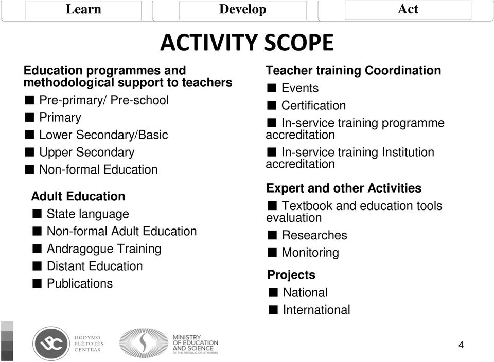 Publications Teacher training Coordination Events Certification In-service training programme accreditation In-service training