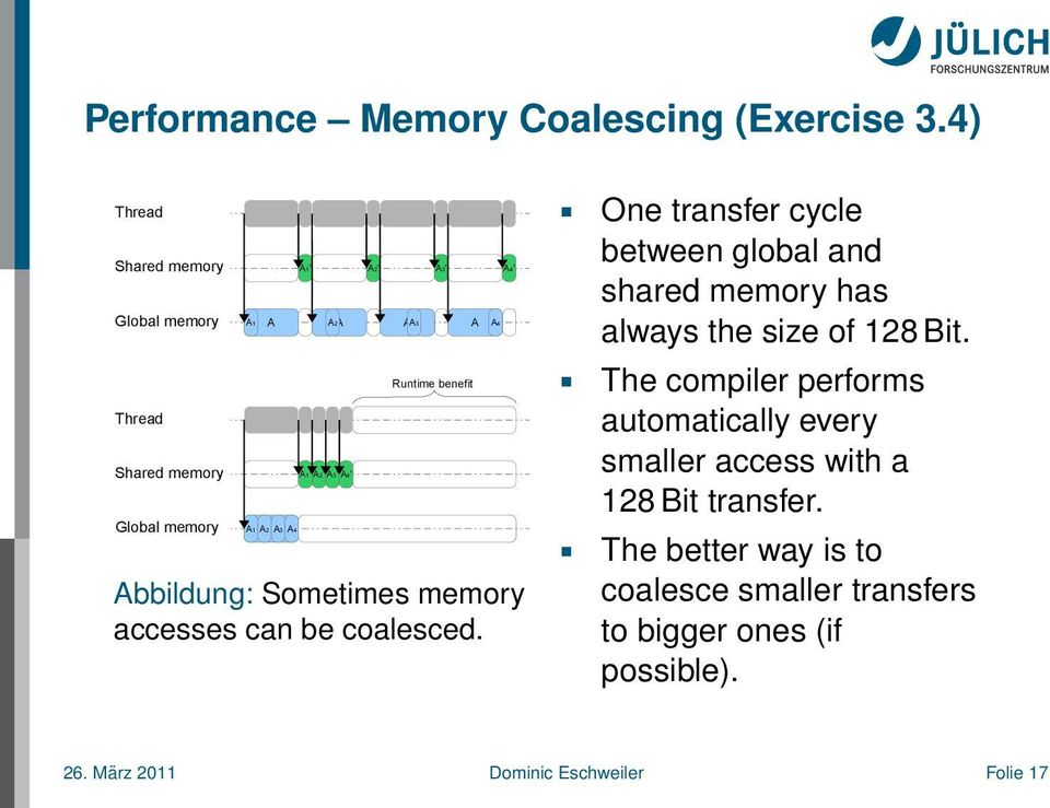 Runtime benefit Abbildung: Sometimes memory accesses can be coalesced.